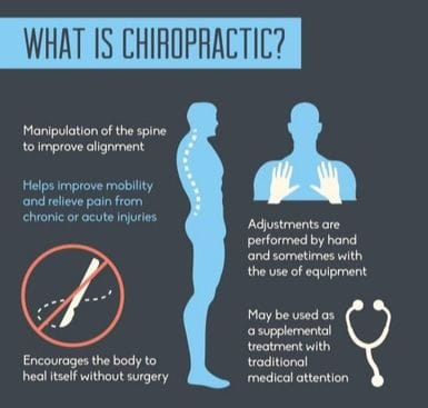 image-682465-reasons-to-go-see-a-chiropractor-infographic-011.jpeg